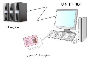 pc_access_control